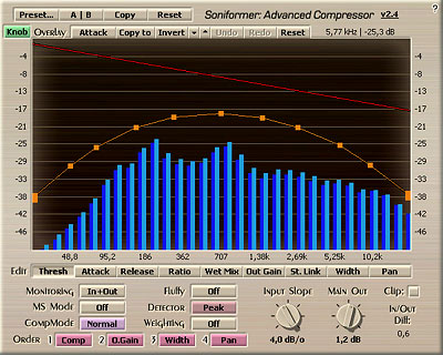 Voxengo Soniformer VST 2.4 Screenshot