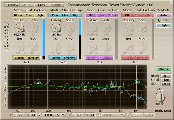 Voxengo Transmodder Screenshot